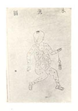 Chinese medical diagram of a boy.