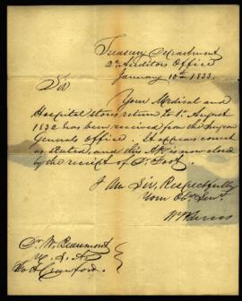 W. B. Lewis, Second Auditor's Office, Treasury Department [Washington, DC] to W. Beaumont [Fort C...