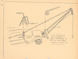 "Diagram of an ""A"" frame boom truck attachment."