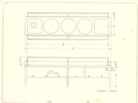 Diagram of a steam table, 21st General Hospital, Ravenel Hospital Hospital, Mirecourt, France.